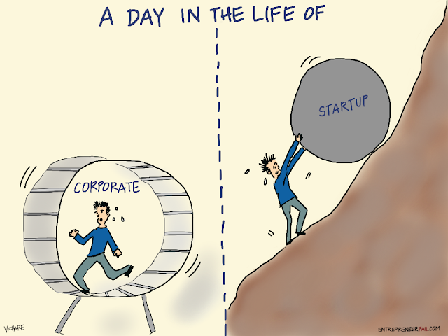 %23entrepreneurfail+A+Day+in+the+LIfe+of - (Comic) A Day in the Life: Corporate vs. Startup