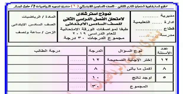 امتحانات رياضيات للصف السادس الابتدائي الترم الثاني 2019