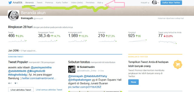 cara membaca statistik twitter, cara membaca twitter analytics, twitter, social media, followers, keterlibatan, engagement, mention, retweet, socmed, social media