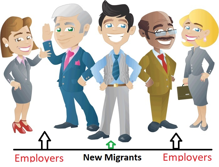 new-migrants-succeed-at-work