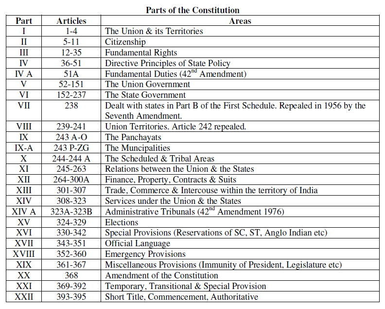 article 39 ourite connected with indian constitution