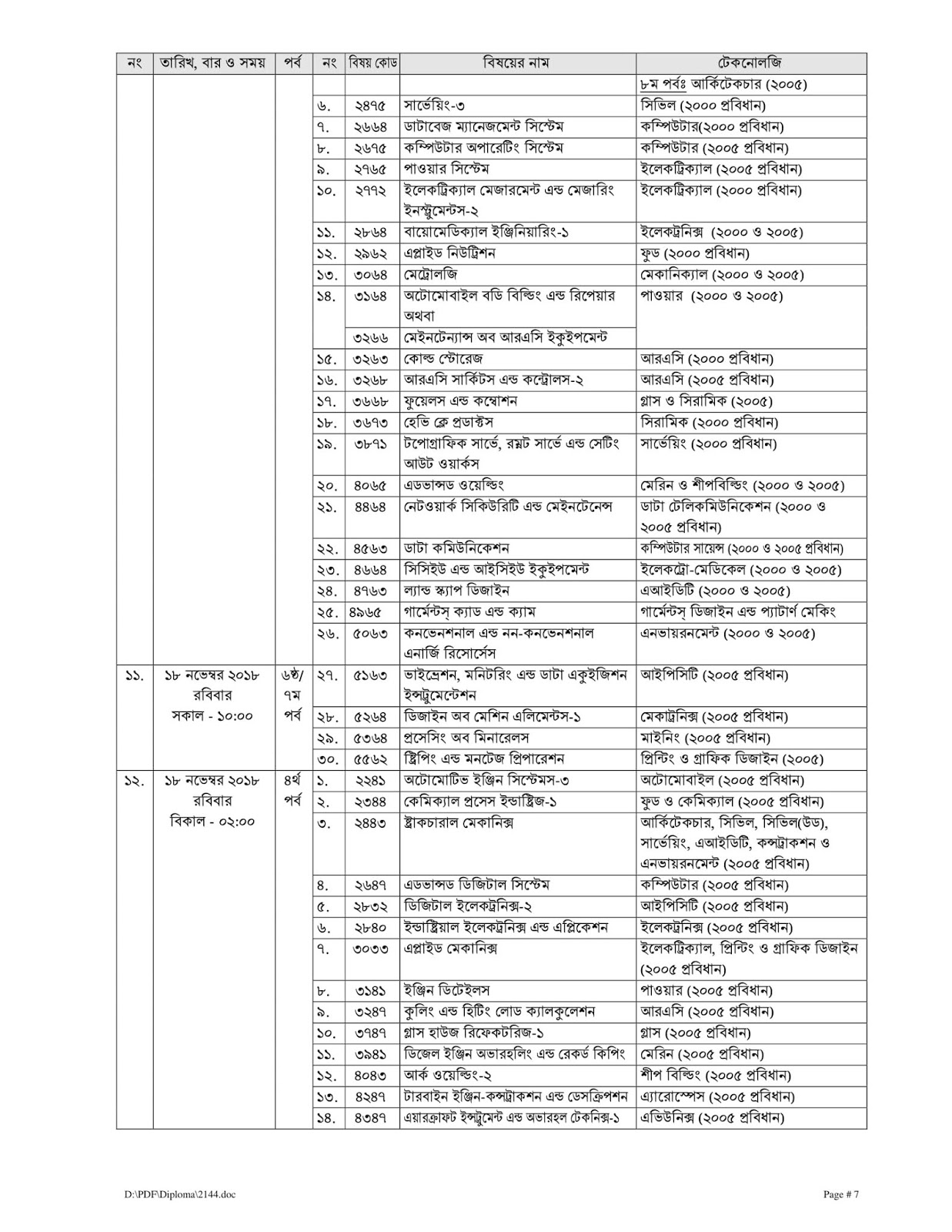 BTEB Diploma in Engineering 8th Semester irregular exams Routine 2018 bteb.gov.bd