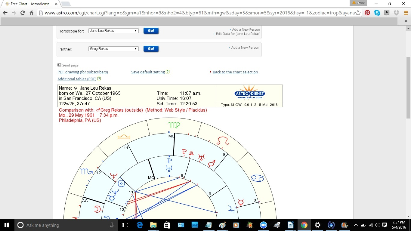 How to get a synastry chart astrological counsel astro type style synastry nvjuhfo Images