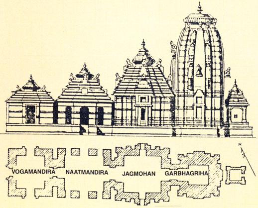 Sthapati (Religious Architect)