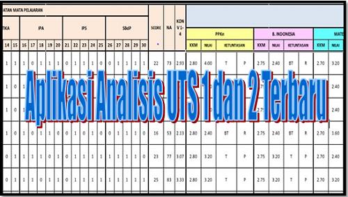 Aplikasi Analisis UTS 1 dan 2 Terbaru