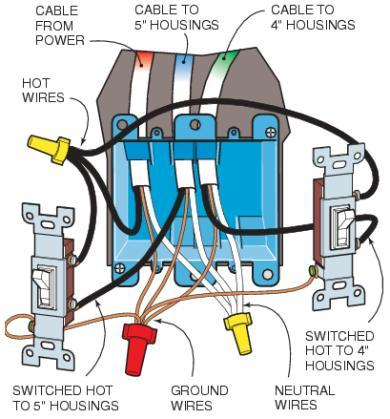 Dryer Plug Wiring Diagram Sankey Generator Bathroom Diagrams For Ground Fault Circuit Simple Image Basic Of Electrical Auto Schematic