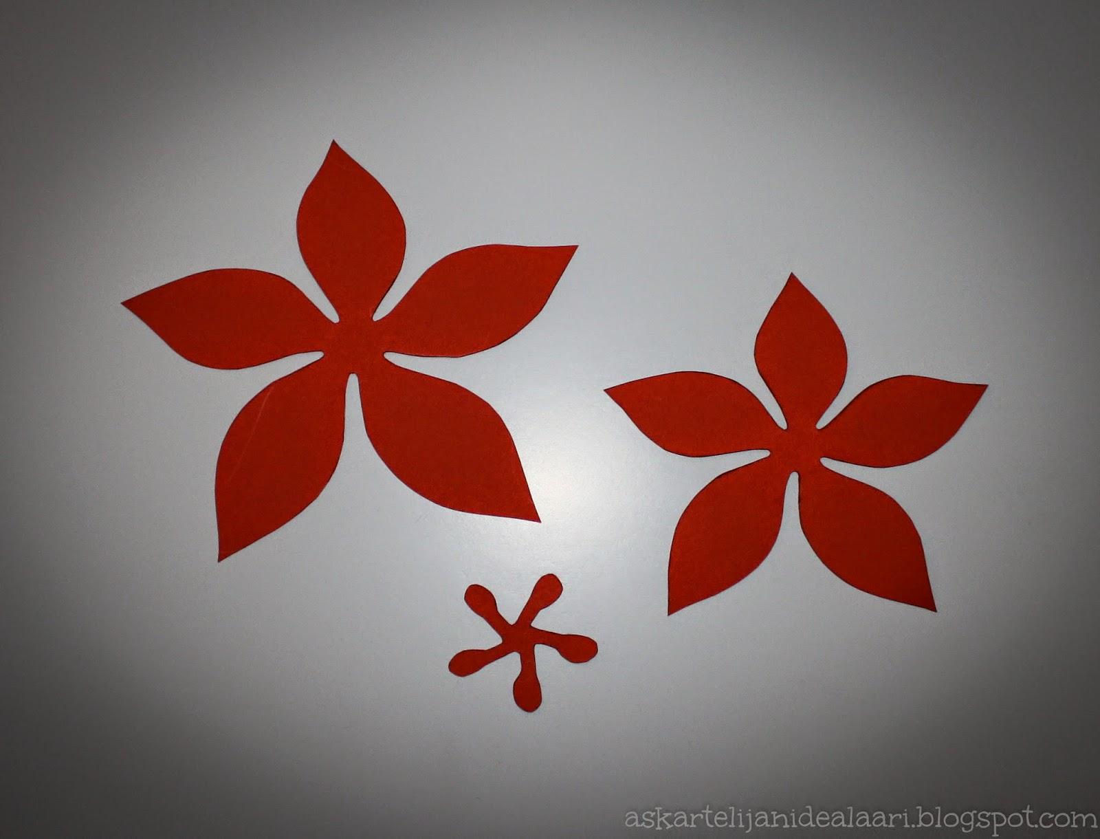 Joulutähti Kukka