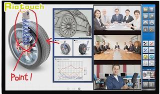 màn hình tương tác trong sử udngj đa phương tiện