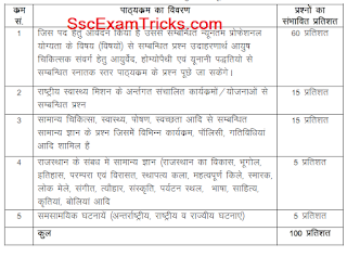Rajasthan ANM GNM Exam Pattern/ Syllabus 2016