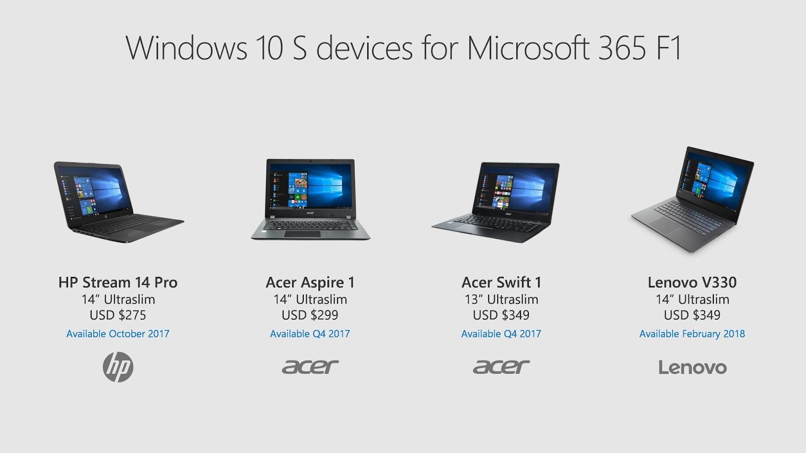 Microsoft-Windows-10-S-aziende