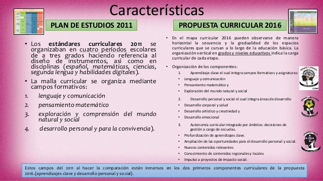 Evaluación Curricular Curriculum Preescolar 2011 Y