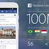 Tai FB và những lưu ý khi bạn cần tải Facebook