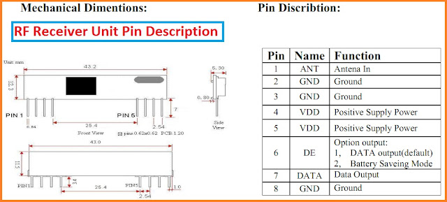 RF Module ( Wireless Radio Frequency ) Receiver pin out