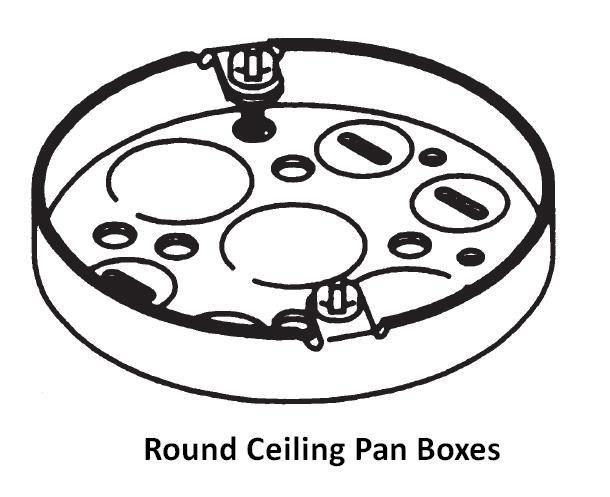 electrical ceiling box covers