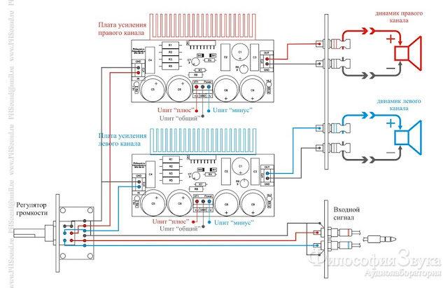 """Блок схема усилителя """"Кристалл"""" на микросхеме TDA729"""