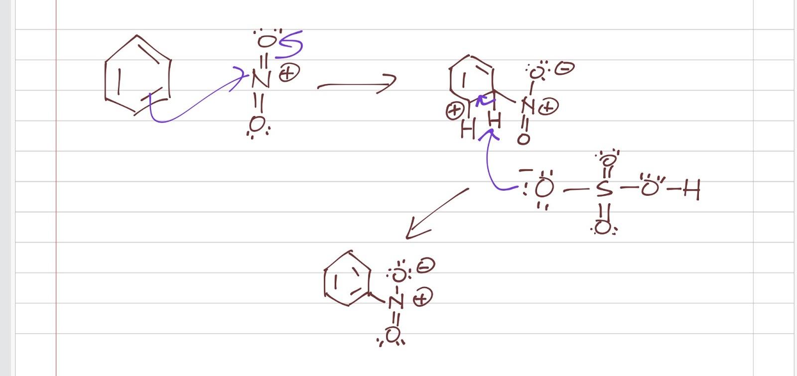 EAS: Nitration