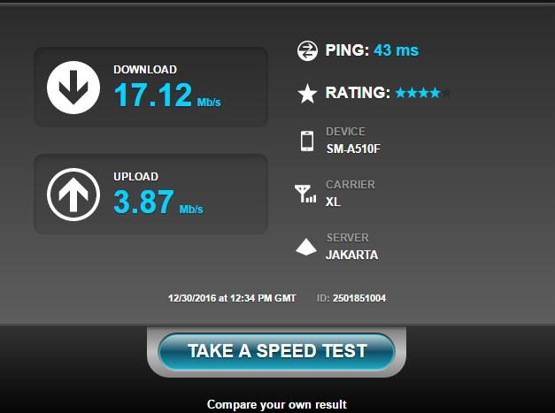 Tes Kecepatan Download dan Upload di Jakarta