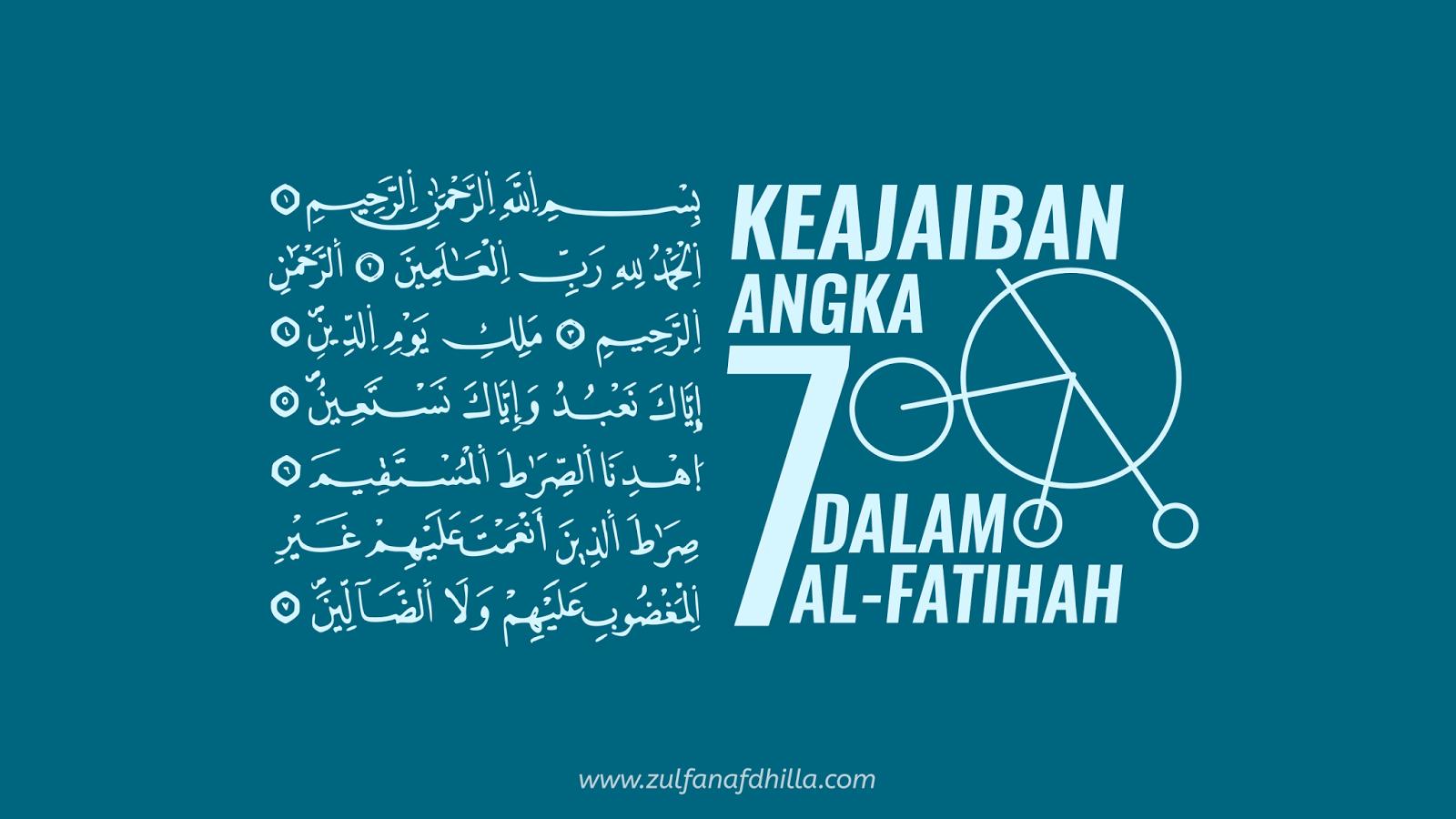 Keajaiban Angka 7 Dalam Surat Al Fatihah Zulfan Afdhilla