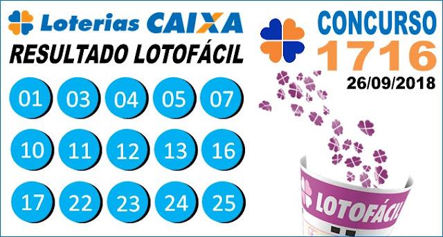 Resultado da Lotofácil concurso 1716 de 26/09/2018 (Imagem: Informe Notícias)