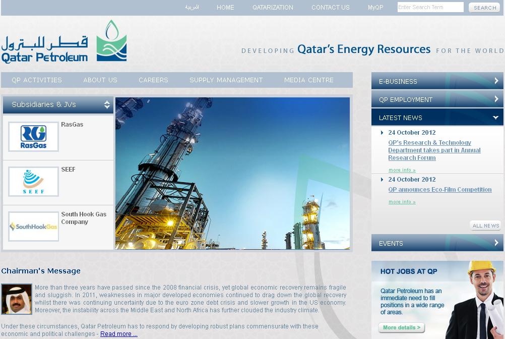 www qp com qa - Current Vacancies in Qatar Petroleum