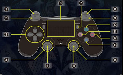 Monster Hunter World, MHW, PS Console Control, Combinations Guide