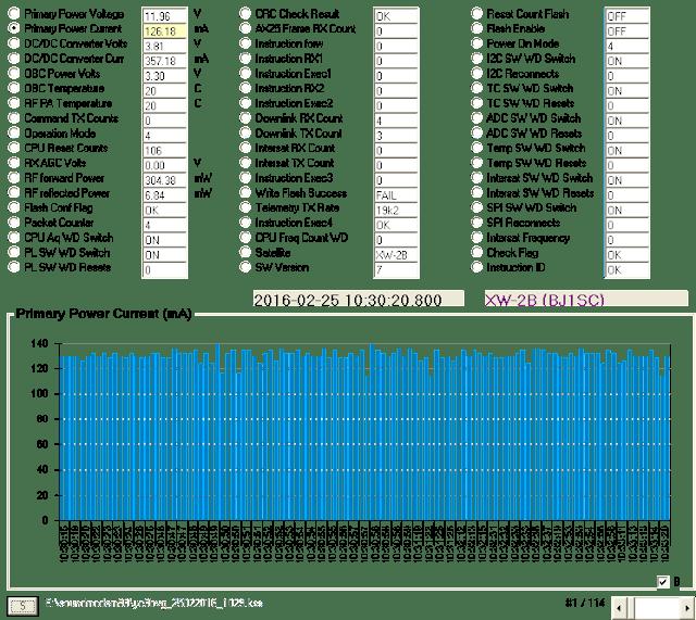XW-2B telemetry decoder