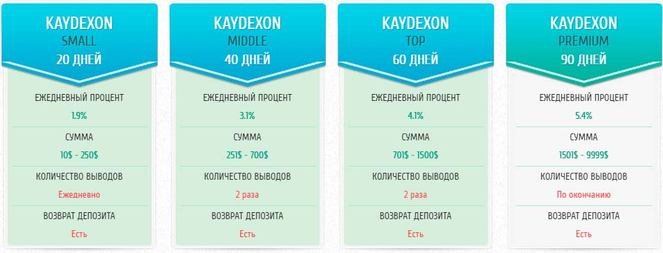 Инвестиционный план Kaydexon LTD