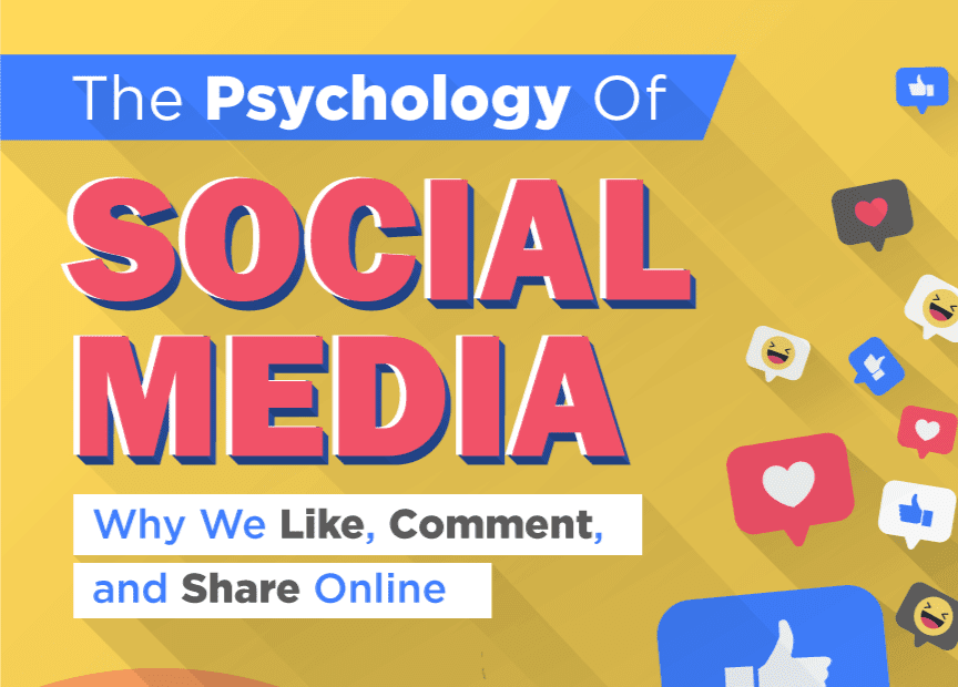 Why We Like, Comment, and Share On Social Media - #infographic