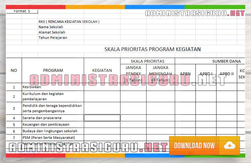 Administrasi Kepala Sekolah Dasar Lengkap - Rencana Kerja Sekolah (RKS)