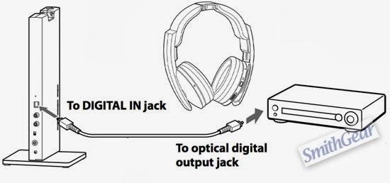 Wireless TV Headphones with Optical Digital (TOSLINK