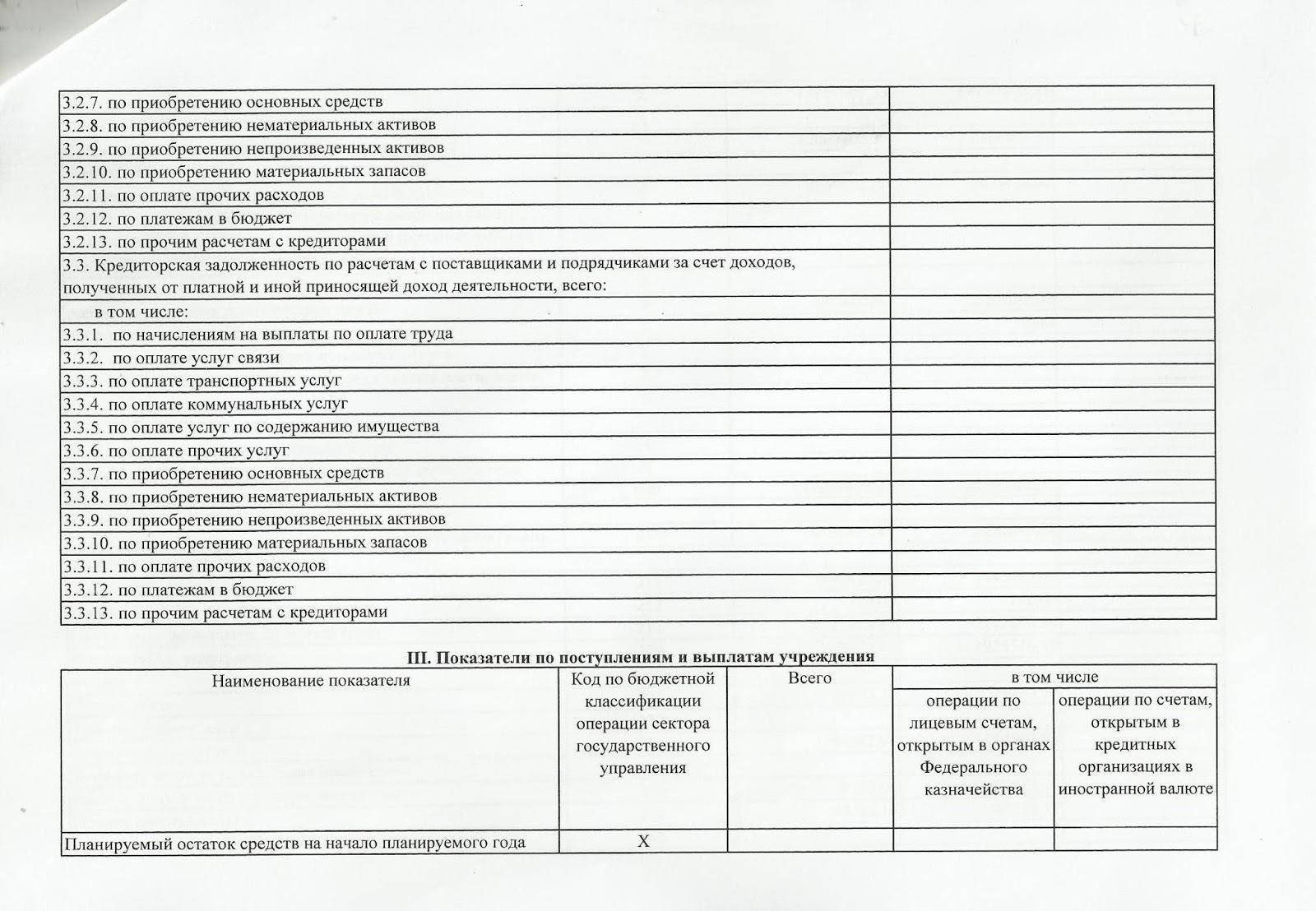 план финансово хозяйственной деятельности образец