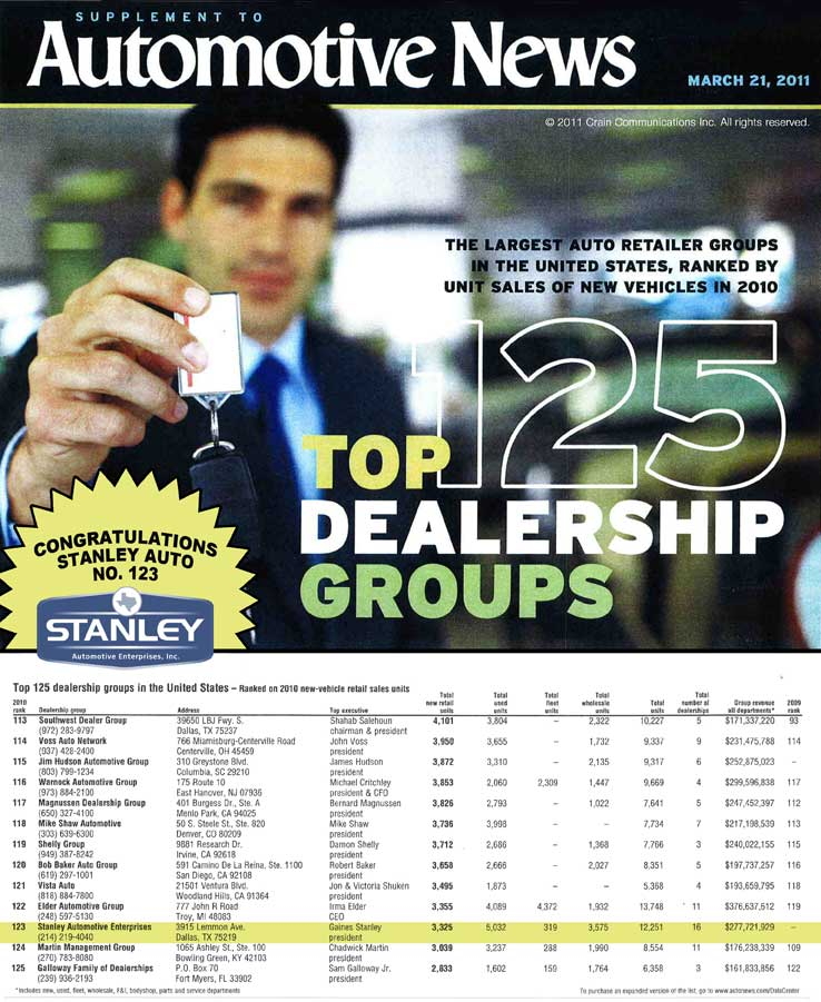 Welcome to the Stanley Auto Group Blog