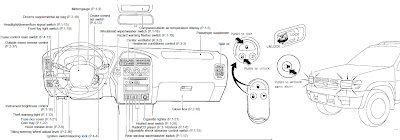 Manuales de mecánica y taller: Nissan Pathfinder 96 manual