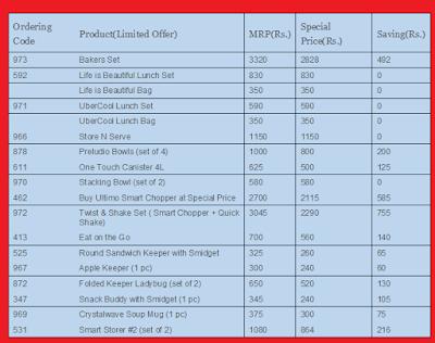 Tupperware India Fact Sheet Week 49 2017 – Dec 3rd 2017 – Dec 9th 2017/ Tupperware 49 week Fact Sheet 2017