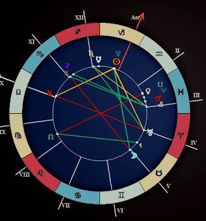 Week of January 8 2017 Love and money astrology forecast LIBRA to PISCES