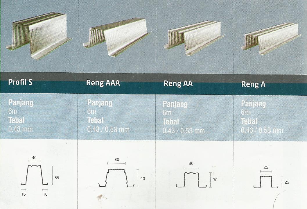 tebal reng baja ringan supplier bahan bangunan harga rangka atap iggi