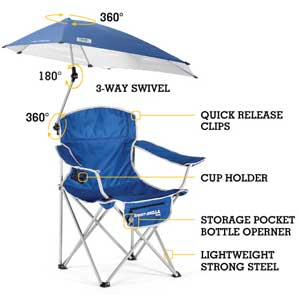 Super Brella Chair White Folding Chairs Wholesale From My Hearth To Yours Sport Recliner Giveaway And Enter Win This That S Designed For Outdoor Chillin Pop Your Feet Up Kick Back Relax In Style