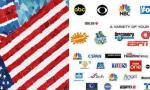 CNN SYFY BBC Dmax ESPN Kodi iptv List
