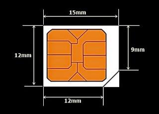 Ukuran Potong Micro SimCard Micro SIM & Nano SIM Smartphone Terkini