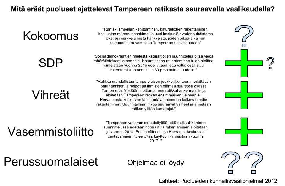 ehdokkaiden äänimäärät 2012