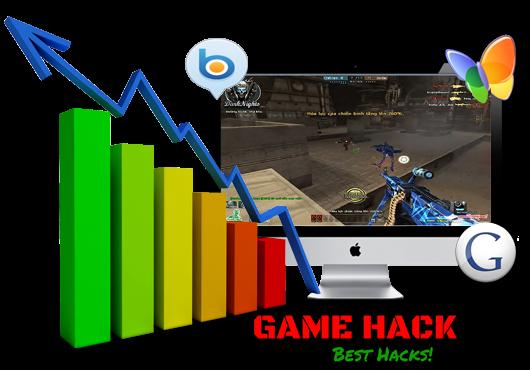 Phần mềm Hack Game
