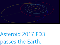 http://sciencythoughts.blogspot.co.uk/2017/03/asteroid-2017-fd3-passes-earth.html