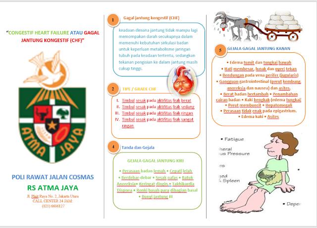 Leaflet GAGAL JANTUNG KONGESTIF (CHF) Auto Iqra