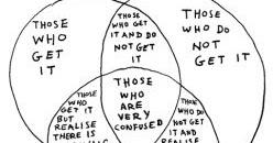 Entering The Conversation: Compare/Contrast Essay