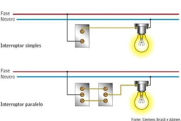 Decorar com carlos costa tipos de interruptores para - Tipos de interruptores de luz ...
