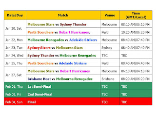 Big Bash League 2017-18 Schedule & Time Table,Big Bash League 17 fixture,Big Bash League (Cricket Tournament),Twenty20,big bash 2017 time table schedule fixture,fixture,time,time GMT IST your time local time,teams,Big Bash League 17 Schedule venue,place,ground,Sydney Thunder (SYT),Sydney Sixers (SYS),Adelaide Strikers (ADS),Melbourne Stars (MLS),Brisbane Heat (BRH),Melbourne Renegades (MLR),Hobart Hurricanes (HBH),Perth Scorchers (PRS).,big bash 2017-2018 Big Bash League 2017-18 Fixture  43 T20s, start from Dec 19/2017 to Feb 04/2018   Teams: Sydney Thunder, Sydney Sixers, Brisbane Heat, Melbourne Stars, Hobart Hurricanes, Melbourne Renegades, Adelaide Strikers, Perth Scorchers