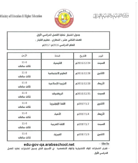 جدول اختبارات نهاية الفصل الدراسي الأول للصف الثاني عشر - النهاري - تعليم الكبار للعام الدراسي 2016-2017م