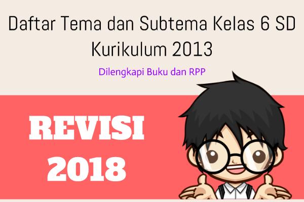 Daftar Tema dan Subtema Kelas 6 SD Kurikulum 2013 Revisi 2018