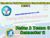 RPP KELAS 3 TEMA 6 SD/MI KURIKULUM 2013 REVISI 2018