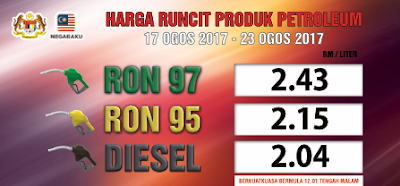 Harga Runcit Produk Petroleum (17 Ogos 2017 - 23 Ogos 2017)